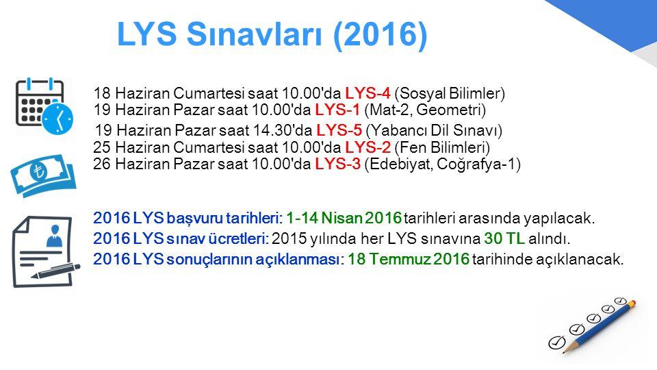 LYS Sınavları (2016) 18 Haziran Cumartesi saat 10.00 da LYS-4 (Sosyal Bilimler) 19 Haziran Pazar saat 10.00 da LYS-1 (Mat-2, Geometri)