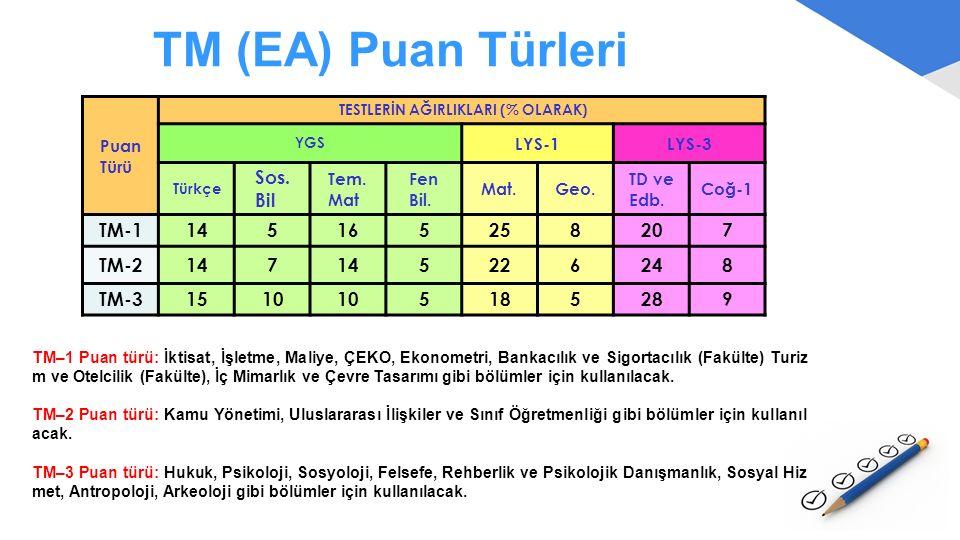 TM (EA) Puan Türleri Sos. Bil TM-1 14 5 16 25 8 20 7 TM-2 22 6 24 TM-3