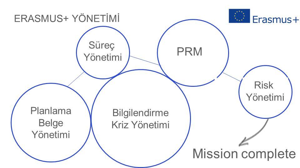 Farkımız - IAU Erasmus+