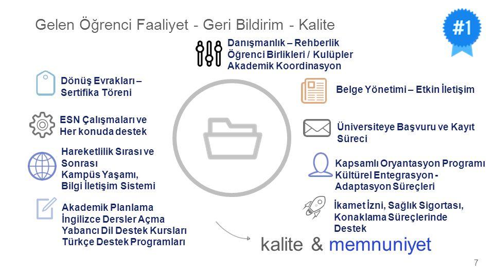 Türkiye'de Vize – İkamet İzni - Sigorta Süreçleri
