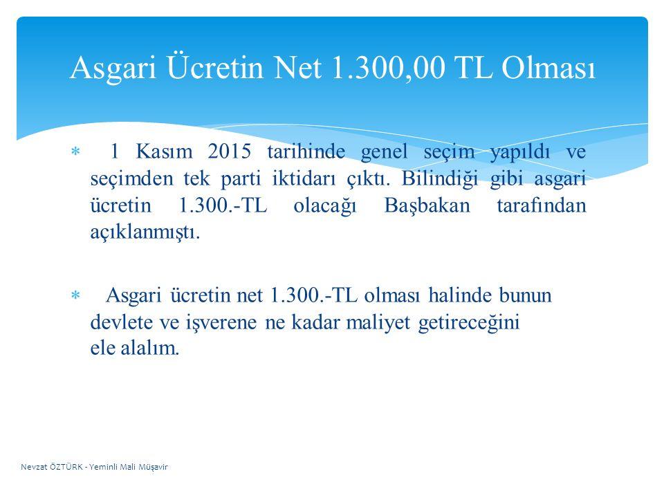 Asgari Ücretin Net 1.300,00 TL Olması