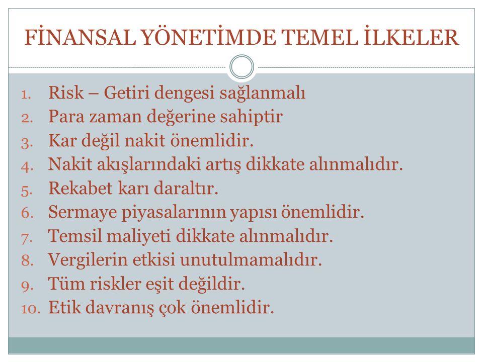FİNANSAL YÖNETİMDE TEMEL İLKELER