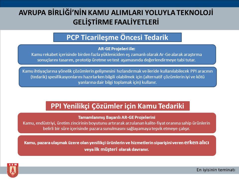 PCP Ticarileşme Öncesi Tedarik