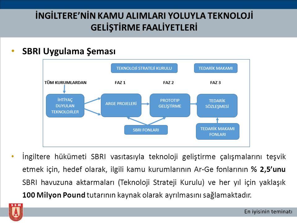 İNGİLTERE'NİN KAMU ALIMLARI YOLUYLA TEKNOLOJİ GELİŞTİRME FAALİYETLERİ