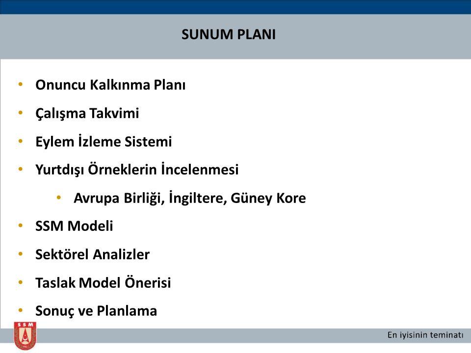 SUNUM PLANI Onuncu Kalkınma Planı. Çalışma Takvimi. Eylem İzleme Sistemi. Yurtdışı Örneklerin İncelenmesi.