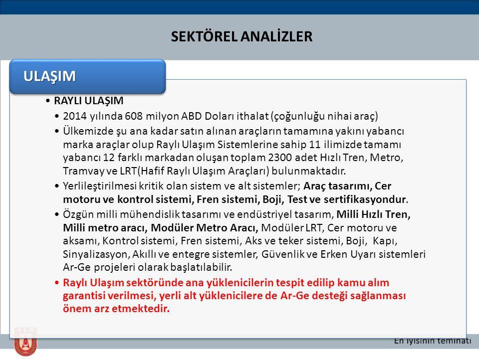Türkiye'nin Güçlü Yönleri
