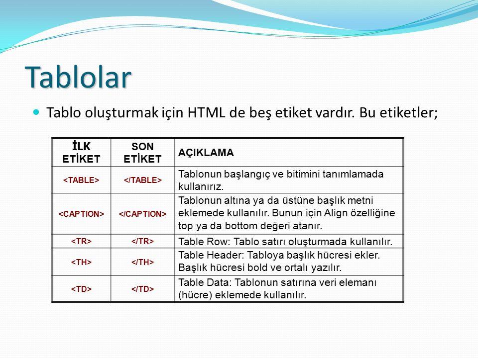 Tablolar Tablo oluşturmak için HTML de beş etiket vardır. Bu etiketler; İLK. ETİKET. SON. AÇIKLAMA.