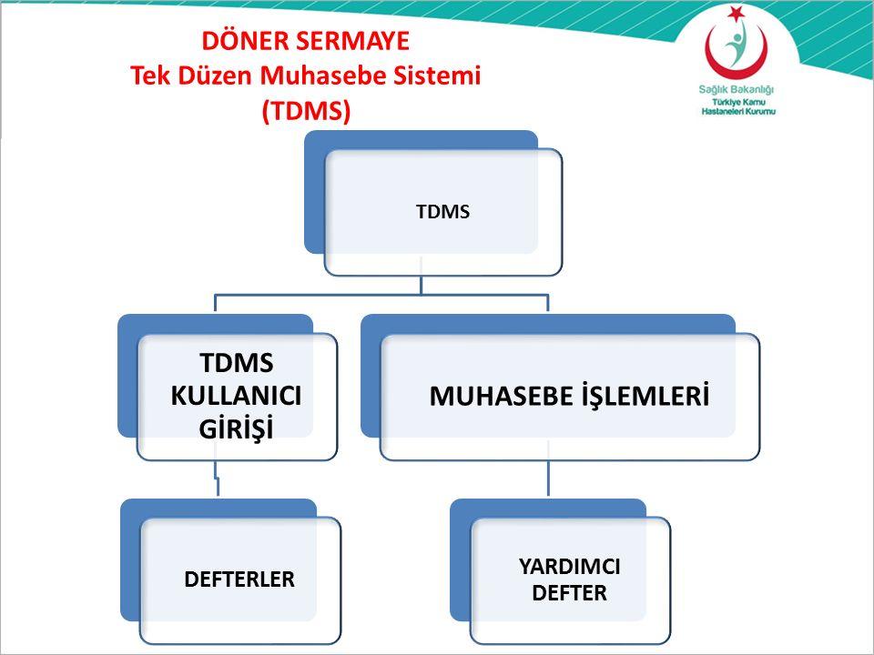 Tek Düzen Muhasebe Sistemi