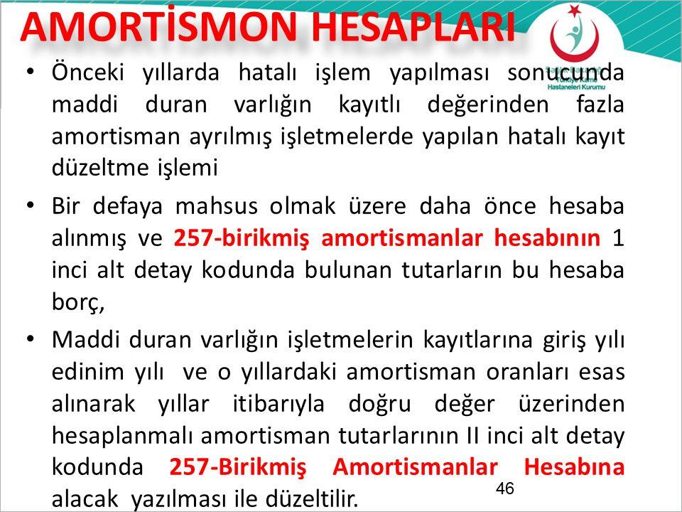 AMORTİSMON HESAPLARI