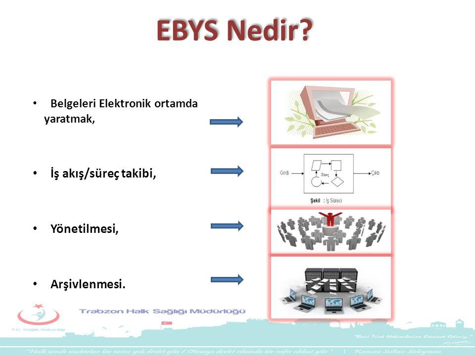 EBYS Nedir İş akış/süreç takibi, Yönetilmesi, Arşivlenmesi.