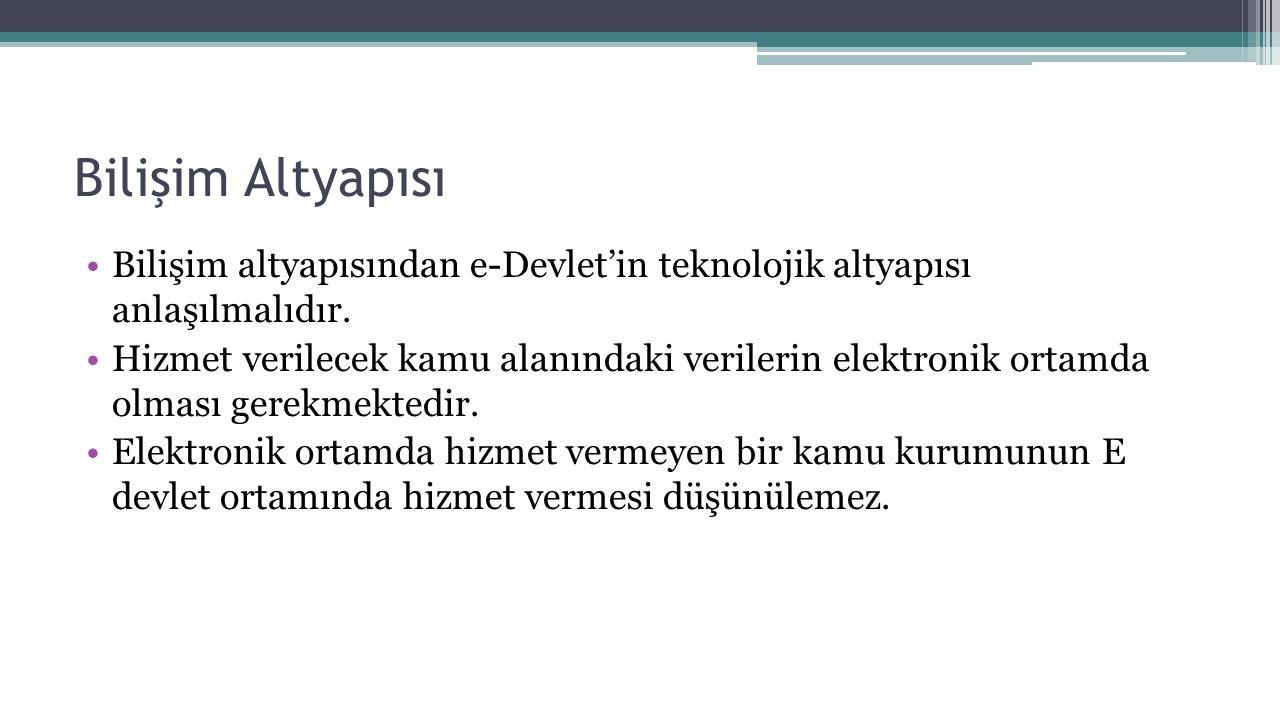 Bilişim Altyapısı Bilişim altyapısından e-Devlet'in teknolojik altyapısı anlaşılmalıdır.