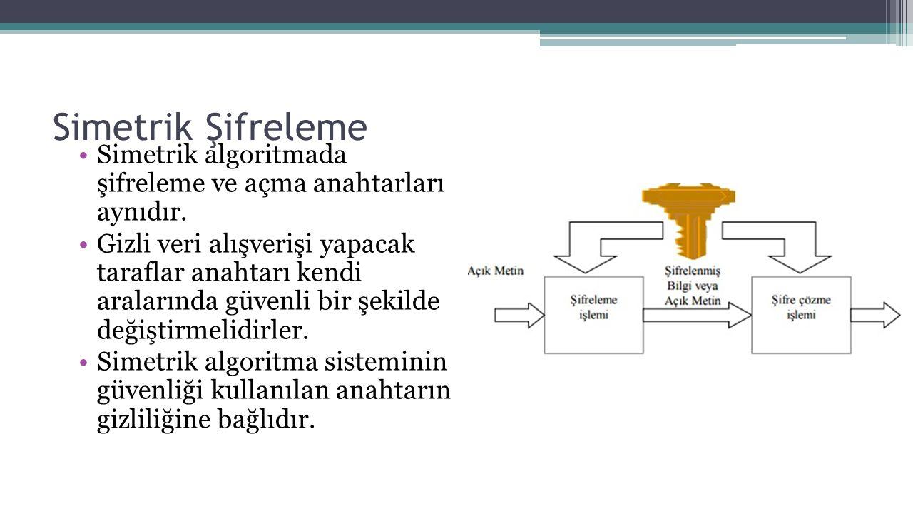 Simetrik Şifreleme Simetrik algoritmada şifreleme ve açma anahtarları aynıdır.