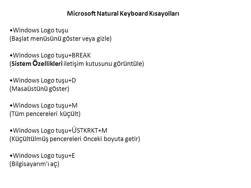 Microsoft Natural Keyboard Kısayolları