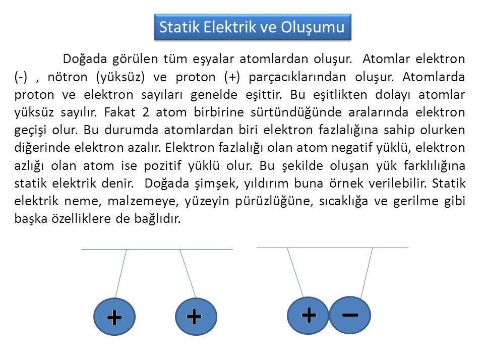 Statik Elektrik ve Oluşumu