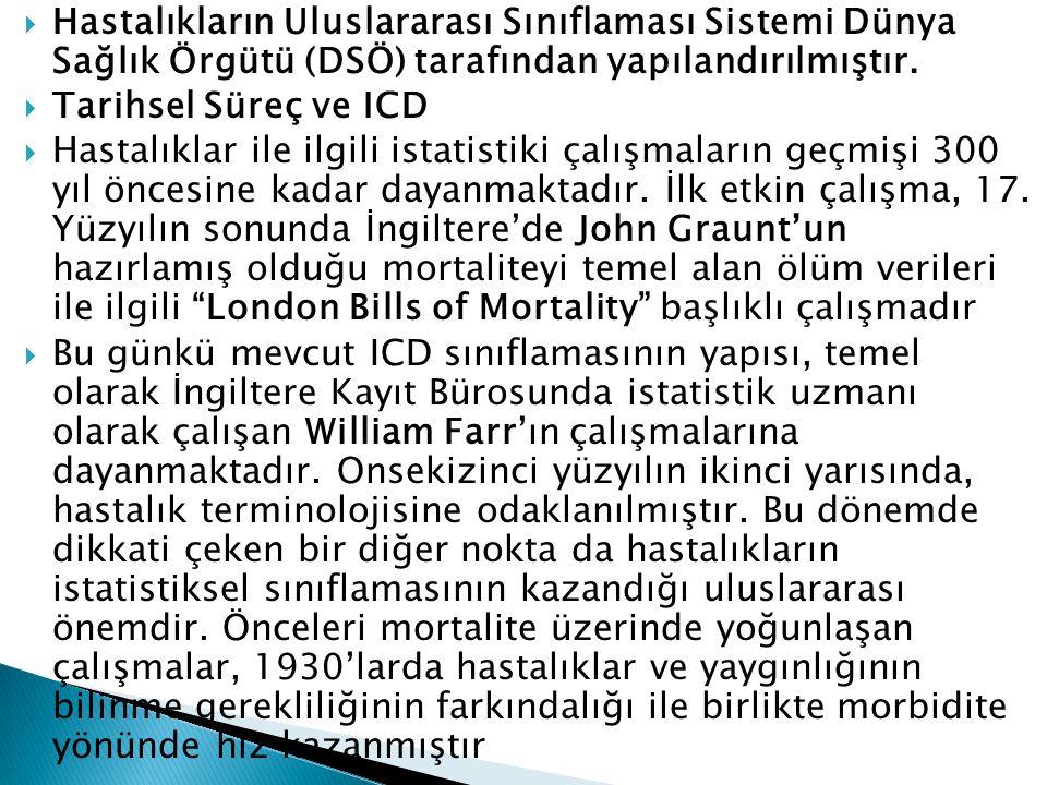 Hastalıkların Uluslararası Sınıflaması Sistemi Dünya Sağlık Örgütü (DSÖ) tarafından yapılandırılmıştır.