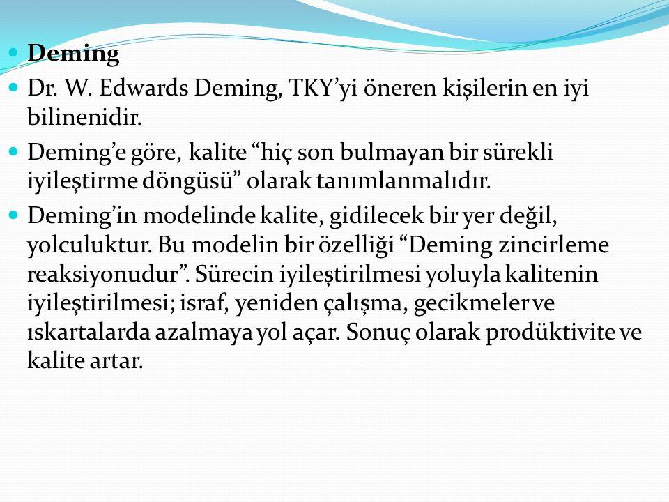 Deming Dr. W. Edwards Deming, TKY'yi öneren kişilerin en iyi bilinenidir.