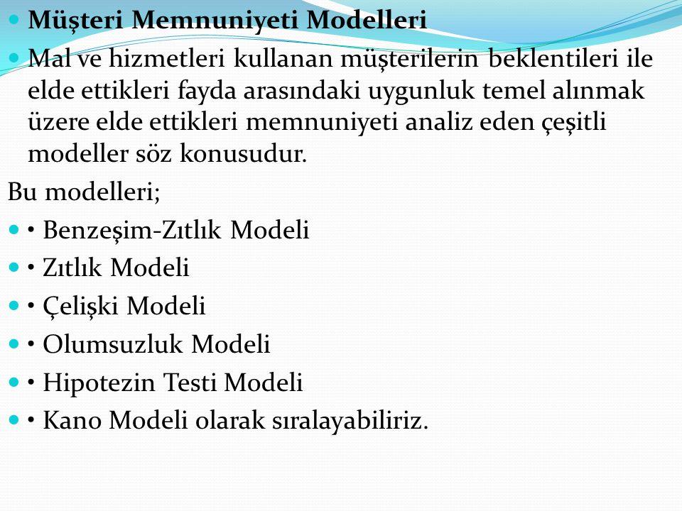 Müşteri Memnuniyeti Modelleri