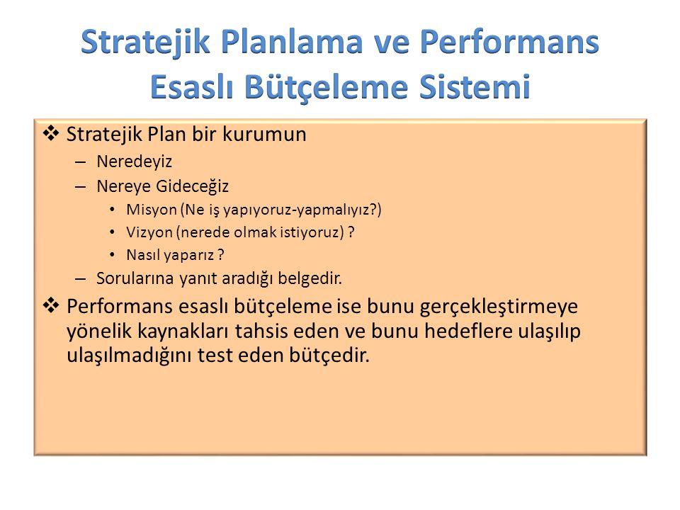 Stratejik Planlama ve Performans Esaslı Bütçeleme Sistemi