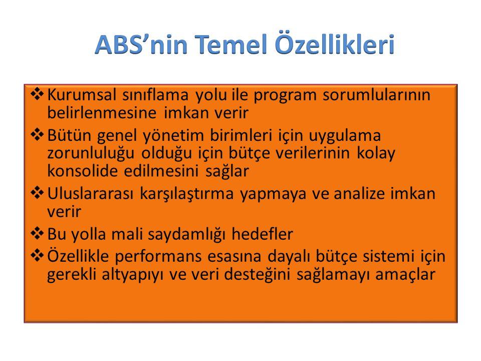 ABS'nin Temel Özellikleri