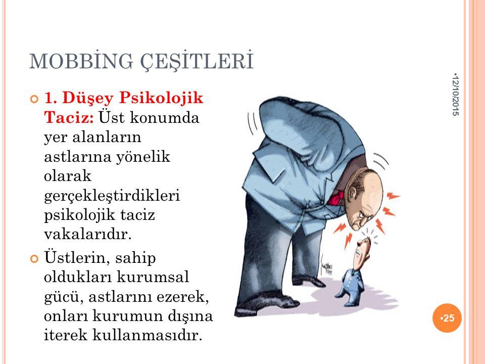 MOBBİNG ÇEŞİTLERİ 4/25/2017.