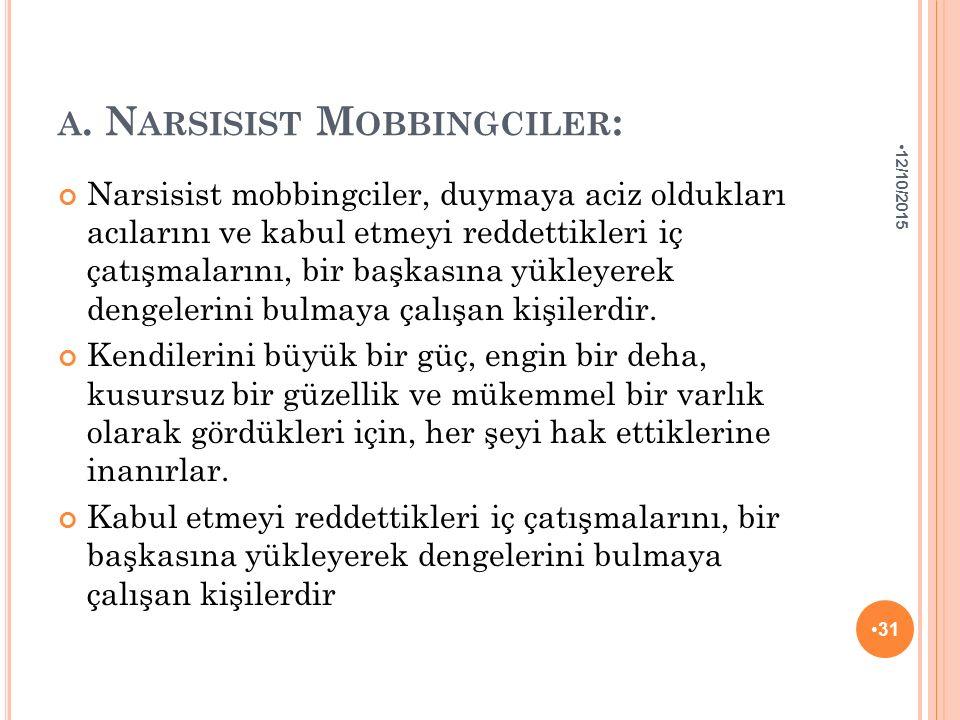a. Narsisist Mobbingciler:
