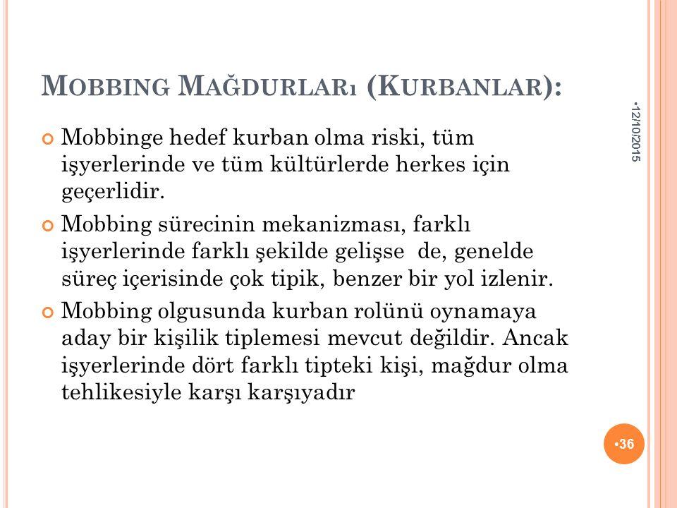 Mobbing Mağdurları (Kurbanlar):