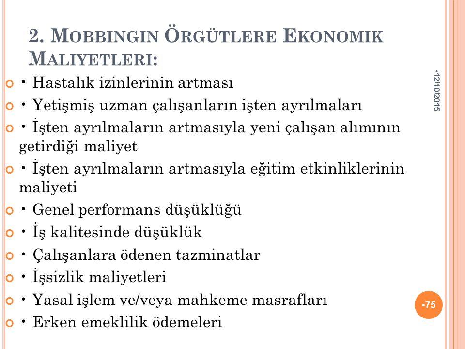 2. Mobbingin Örgütlere Ekonomik Maliyetleri: