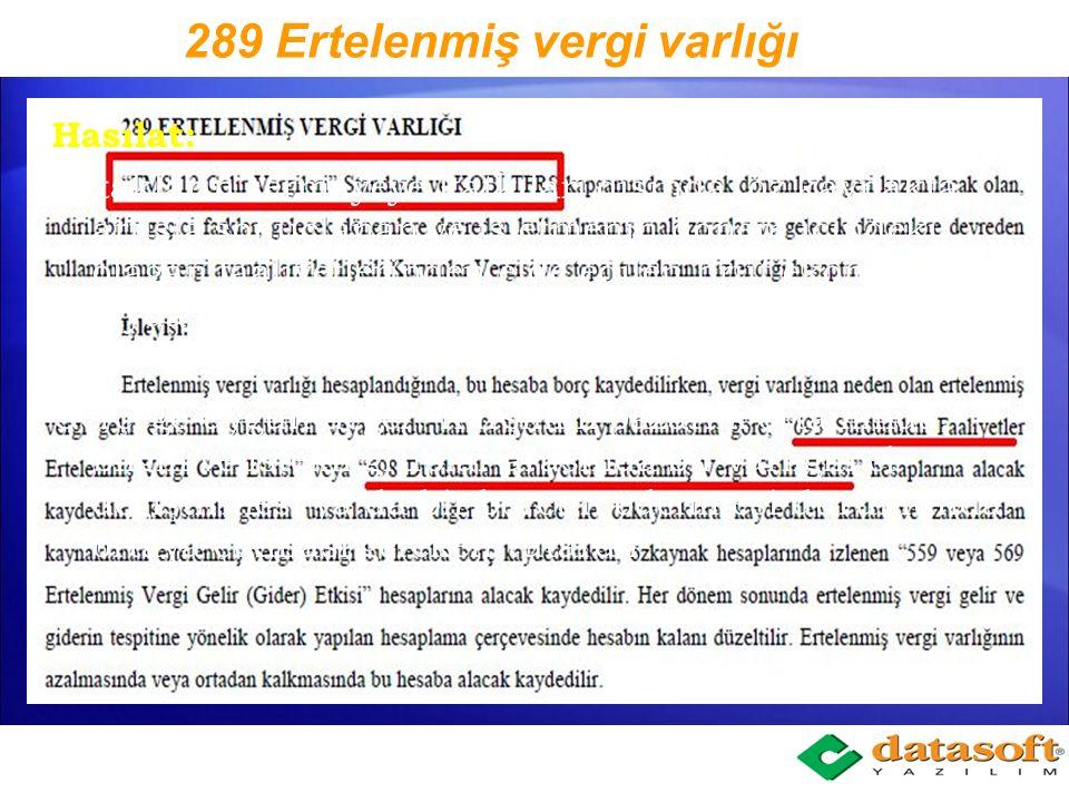 289 Ertelenmiş vergi varlığı