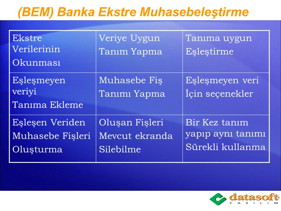 (BEM) Banka Ekstre Muhasebeleştirme