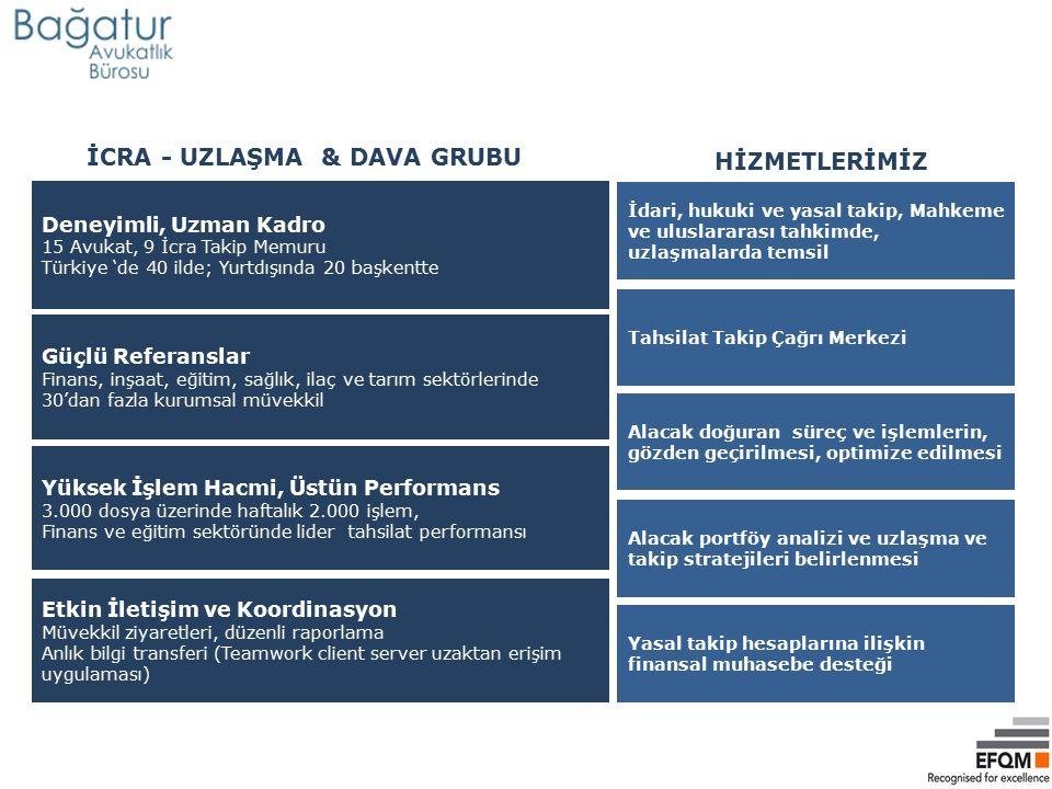 İCRA - UZLAŞMA & DAVA GRUBU