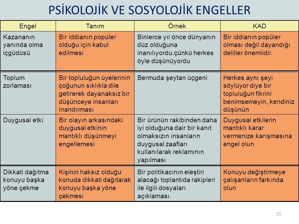 PSİKOLOJİK VE SOSYOLOJİK ENGELLER