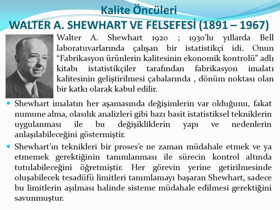 Kalite Öncüleri WALTER A. SHEWHART VE FELSEFESİ (1891 – 1967)