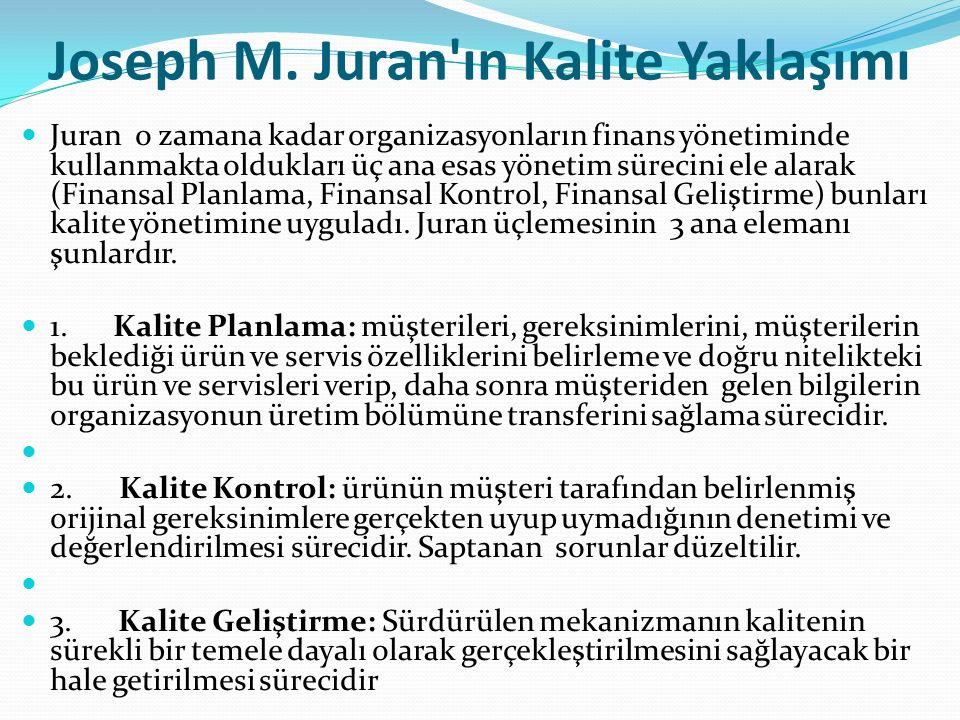 Joseph M. Juran ın Kalite Yaklaşımı