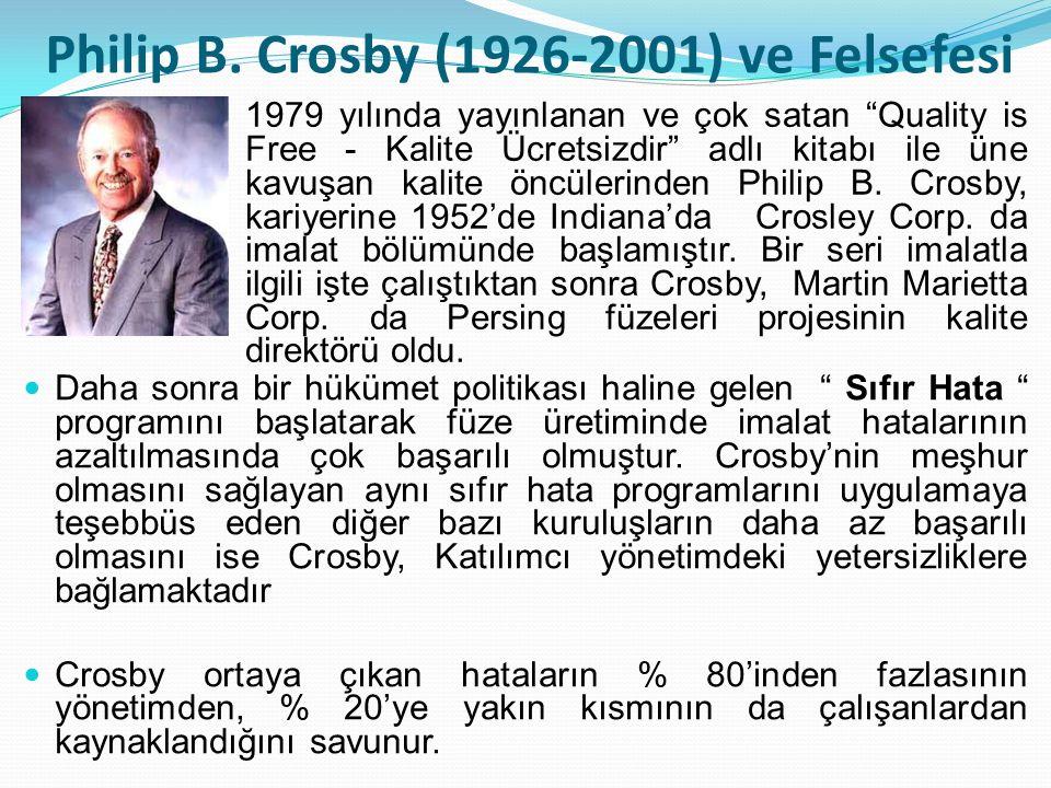 Philip B. Crosby (1926-2001) ve Felsefesi