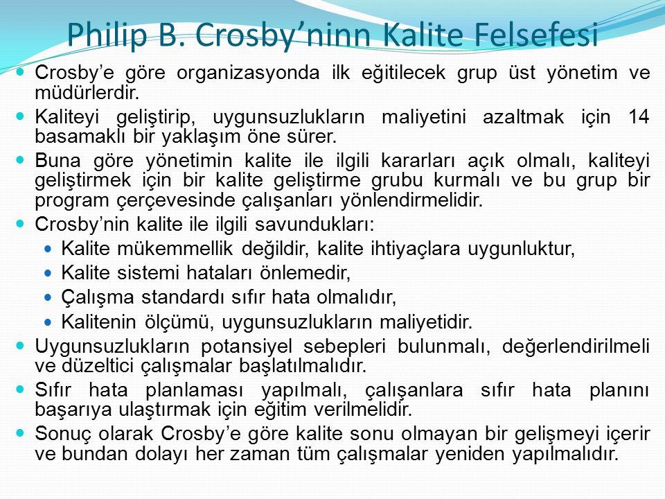 Philip B. Crosby'ninn Kalite Felsefesi