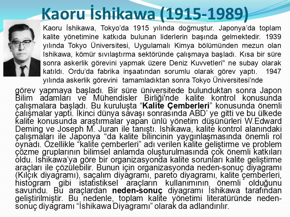 Kaoru İshikawa (1915-1989)