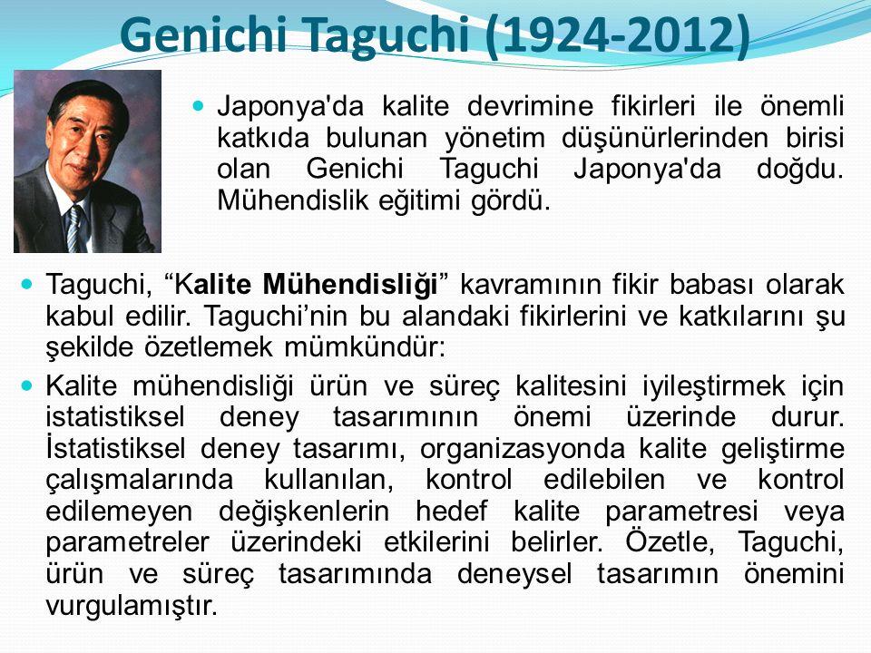 Genichi Taguchi (1924-2012)