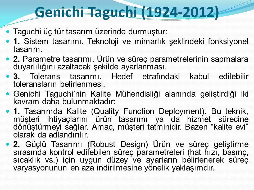 Genichi Taguchi (1924-2012) Taguchi üç tür tasarım üzerinde durmuştur: