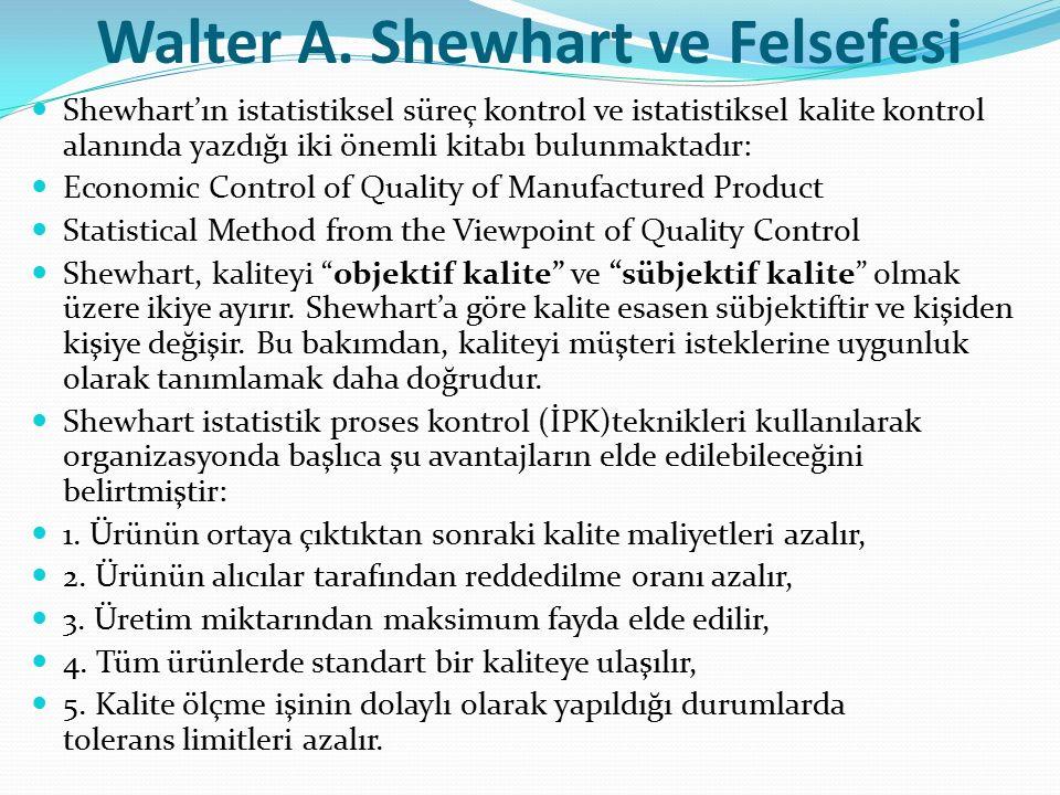 Walter A. Shewhart ve Felsefesi