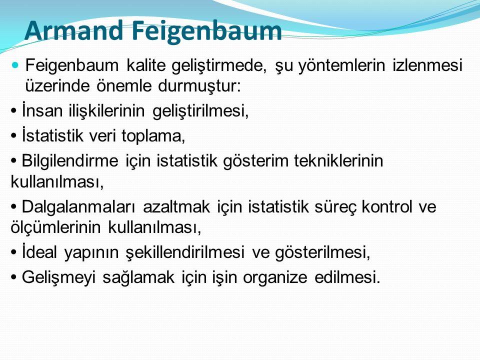 Armand Feigenbaum Feigenbaum kalite geliştirmede, şu yöntemlerin izlenmesi üzerinde önemle durmuştur: