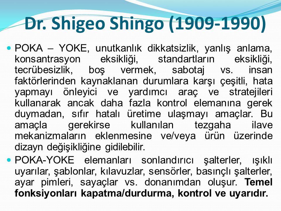 Dr. Shigeo Shingo (1909-1990)