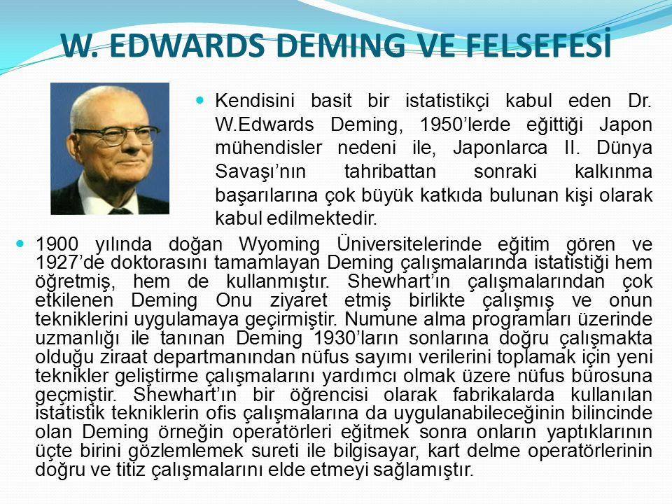 W. EDWARDS DEMING VE FELSEFESİ