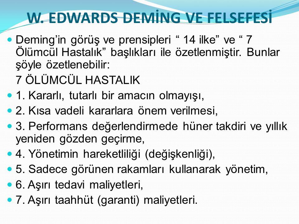 W. EDWARDS DEMİNG VE FELSEFESİ