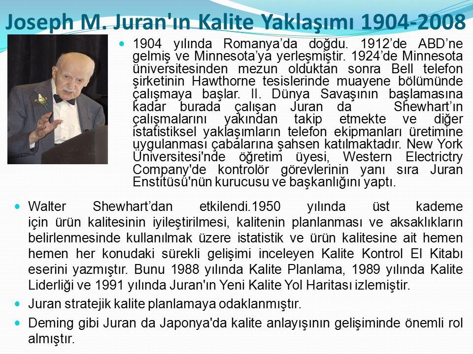 Joseph M. Juran ın Kalite Yaklaşımı 1904-2008