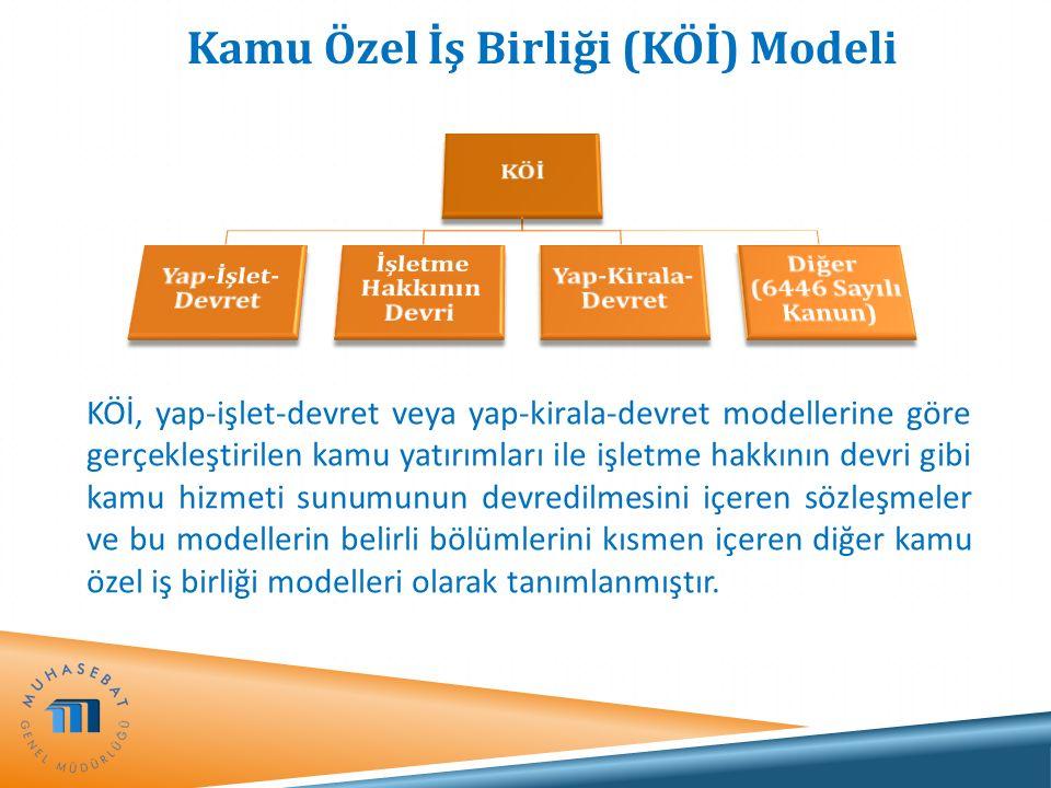 Kamu Özel İş Birliği (KÖİ) Modeli