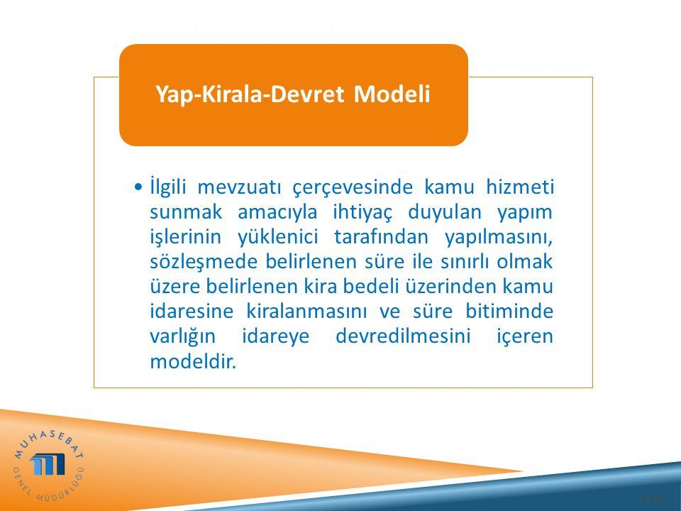 Yap-Kirala-Devret Modeli