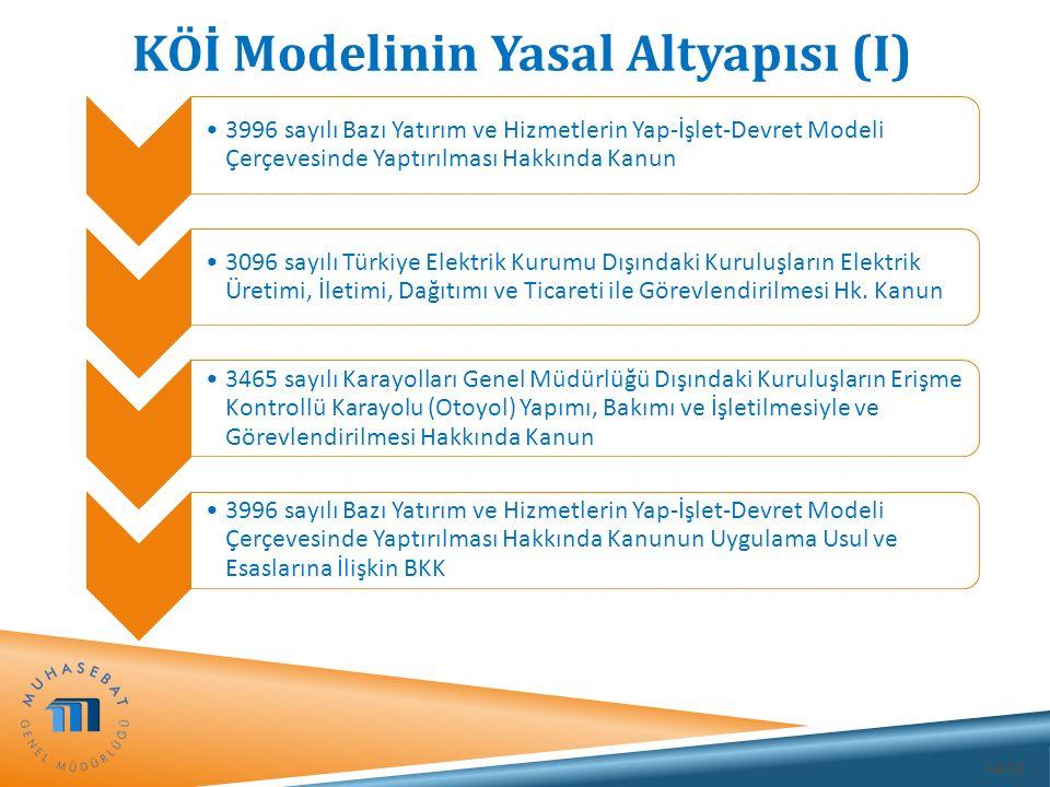 KÖİ Modelinin Yasal Altyapısı (I)