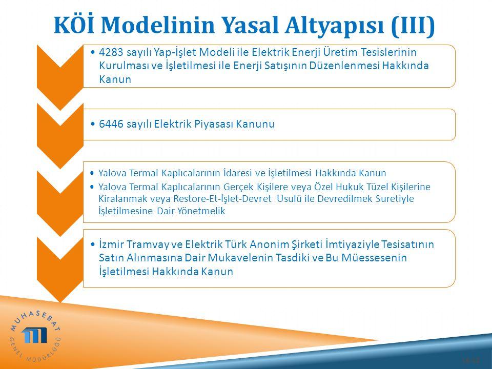 KÖİ Modelinin Yasal Altyapısı (III)