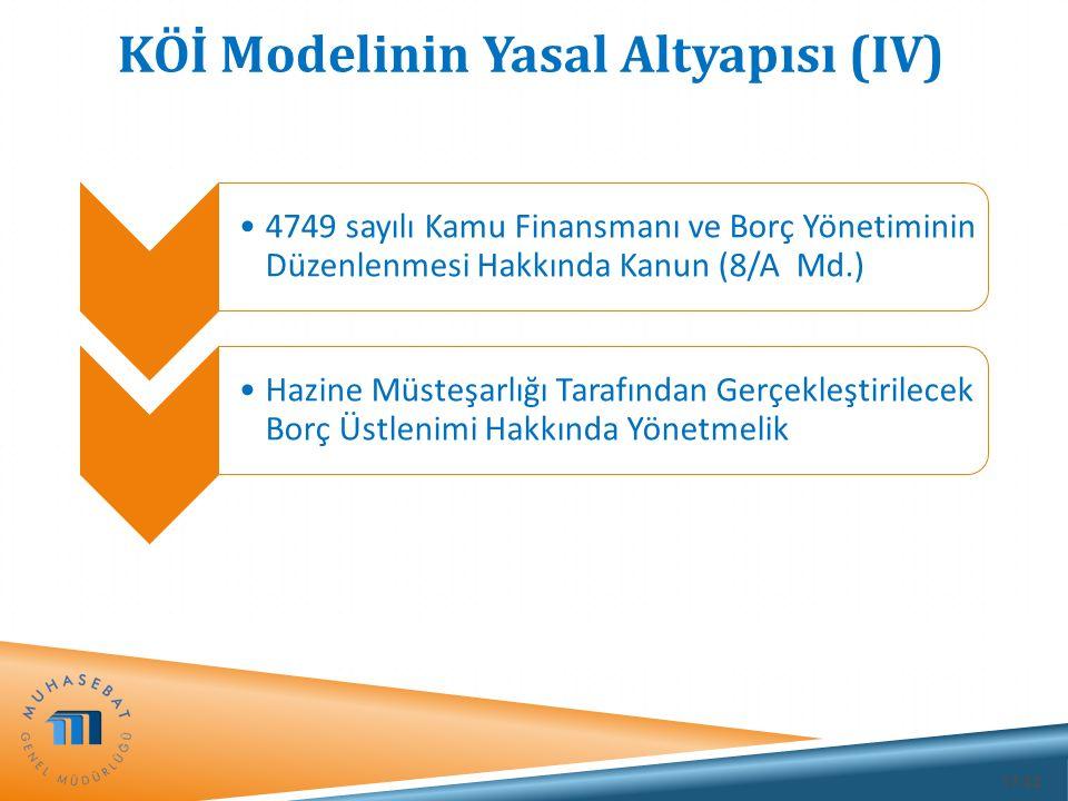 KÖİ Modelinin Yasal Altyapısı (IV)