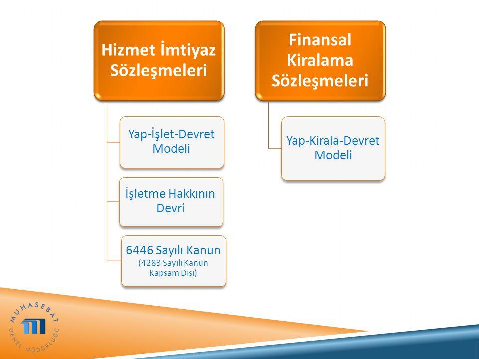Hizmet İmtiyaz Sözleşmeleri Finansal Kiralama Sözleşmeleri